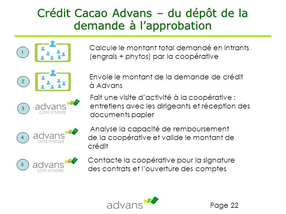 Crédit Cacao Advans – du dépôt de la demande à l'approbation