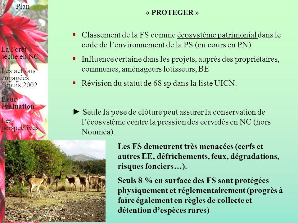 Révision du statut de 68 sp dans la liste UICN.