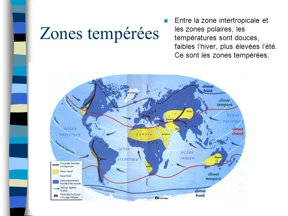 Zones tempérées