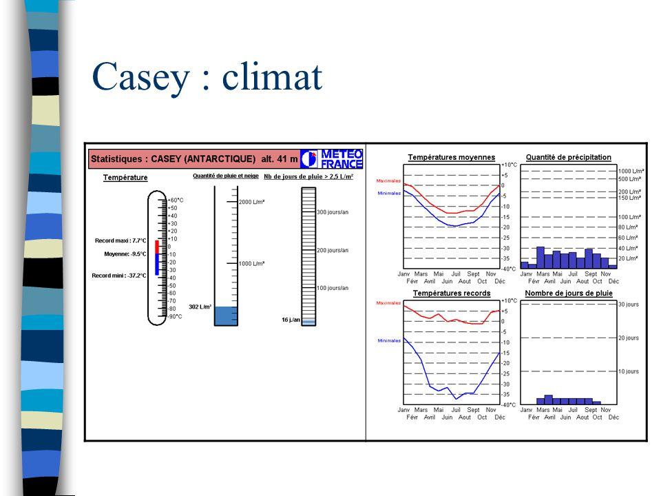 Casey : climat