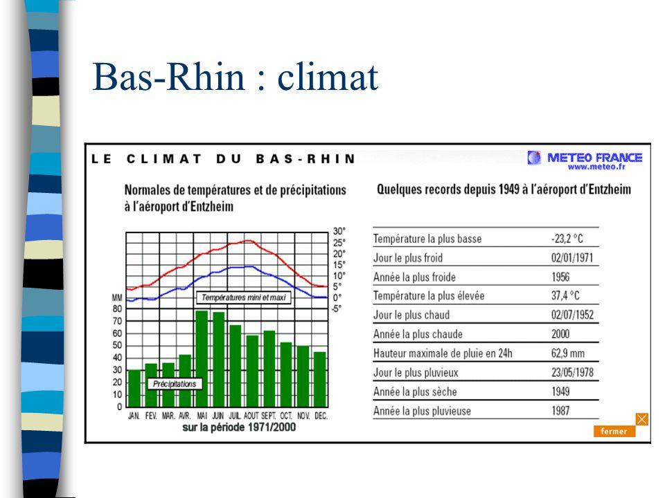 Bas-Rhin : climat