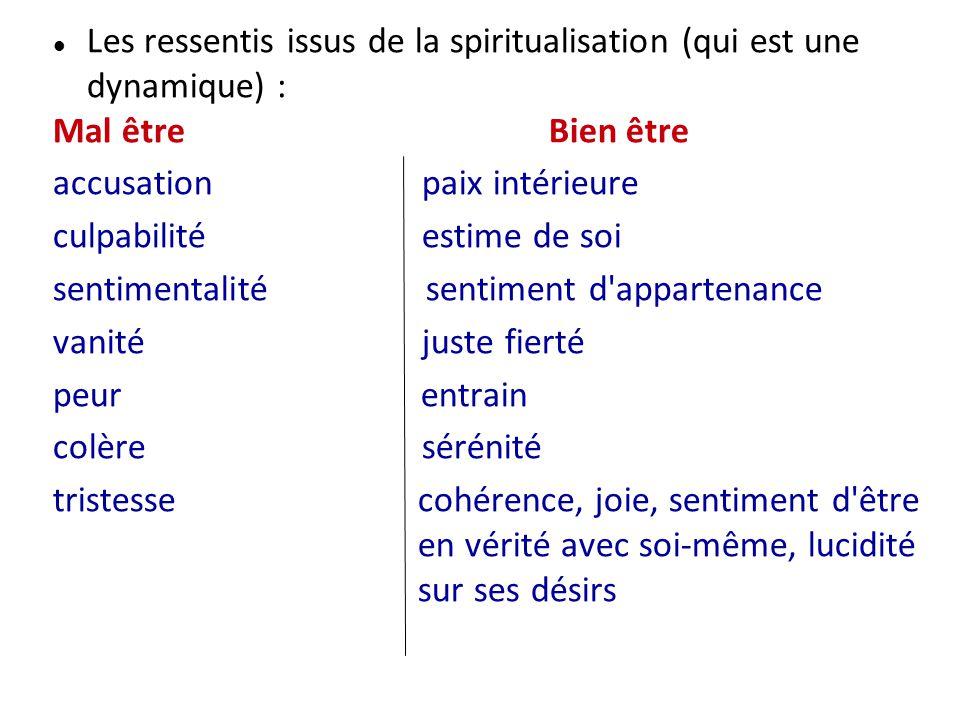 Les ressentis issus de la spiritualisation (qui est une dynamique) :