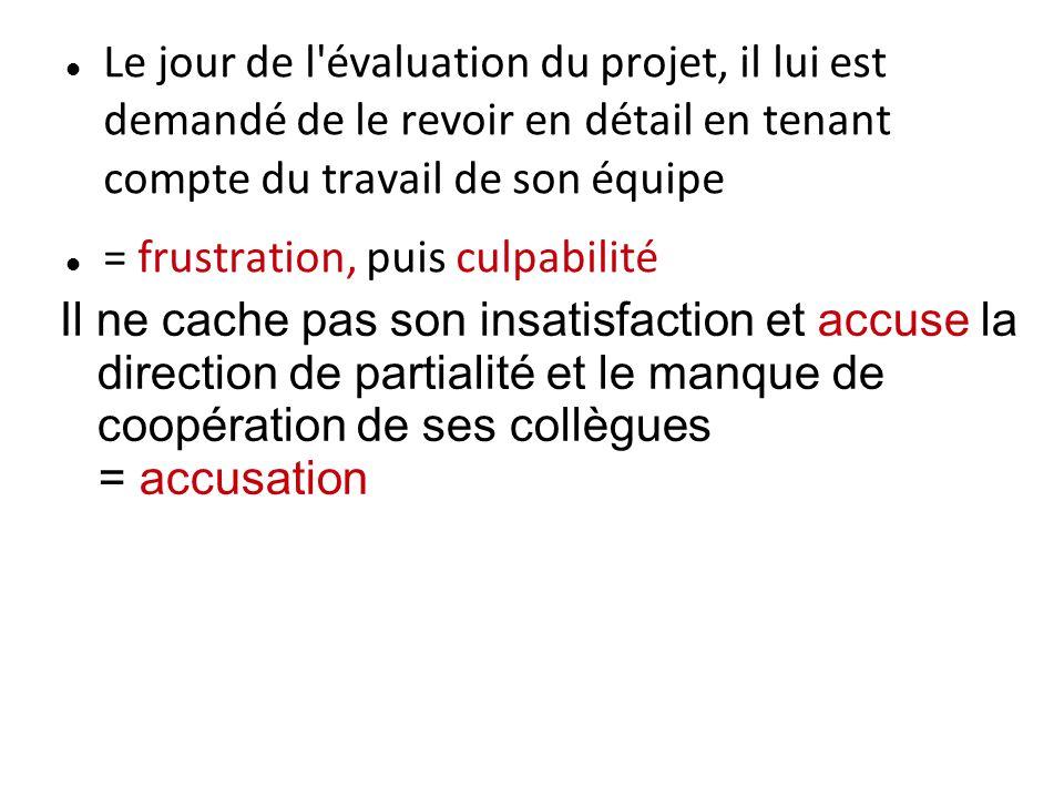 Le jour de l évaluation du projet, il lui est demandé de le revoir en détail en tenant compte du travail de son équipe
