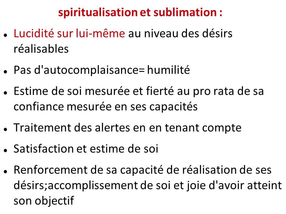spiritualisation et sublimation :