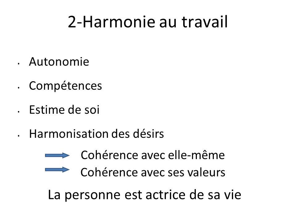 2-Harmonie au travail La personne est actrice de sa vie Autonomie