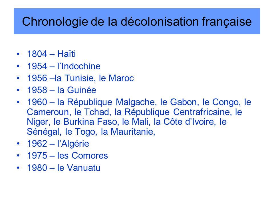 Chronologie de la décolonisation française