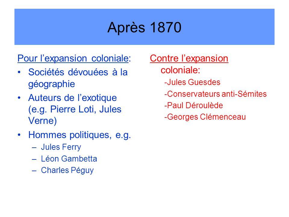 Après 1870 Pour l'expansion coloniale: