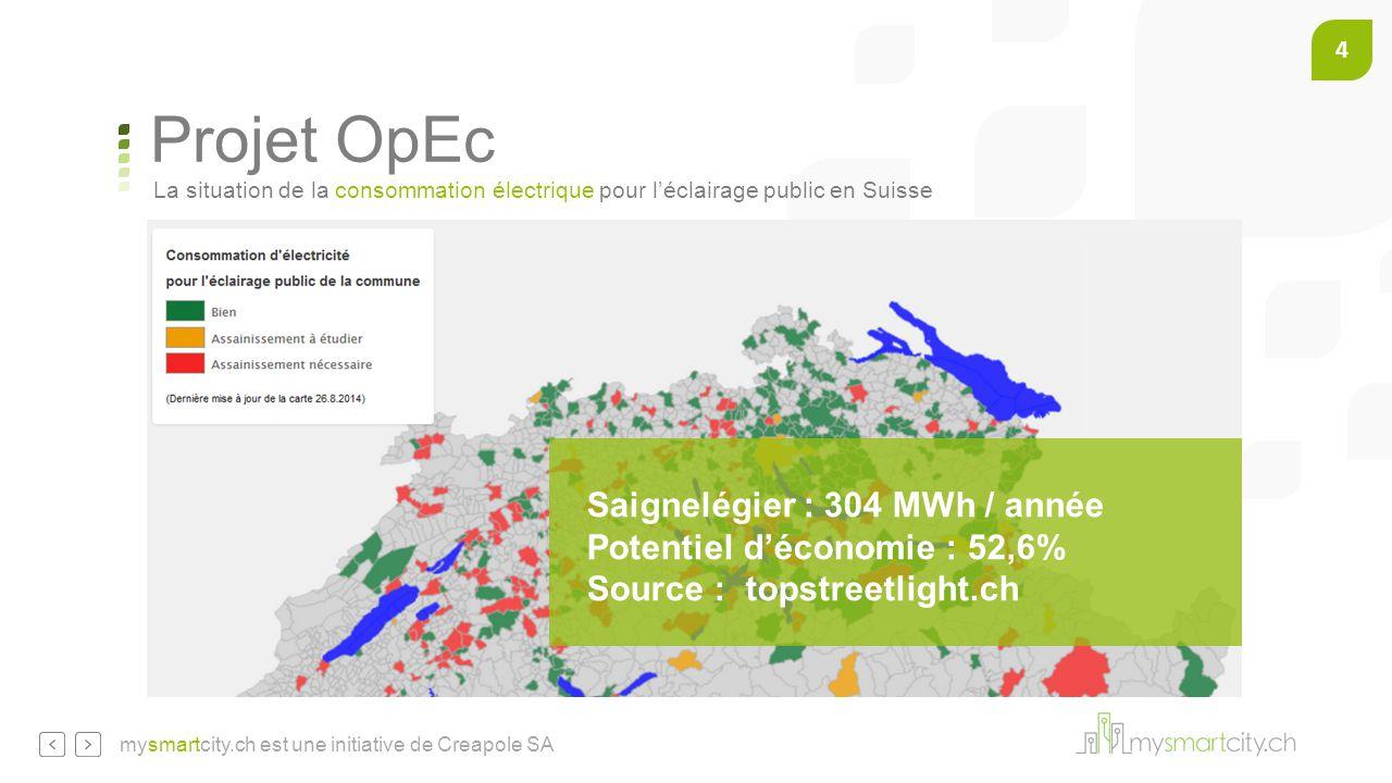 Projet OpEc Saignelégier : 304 MWh / année