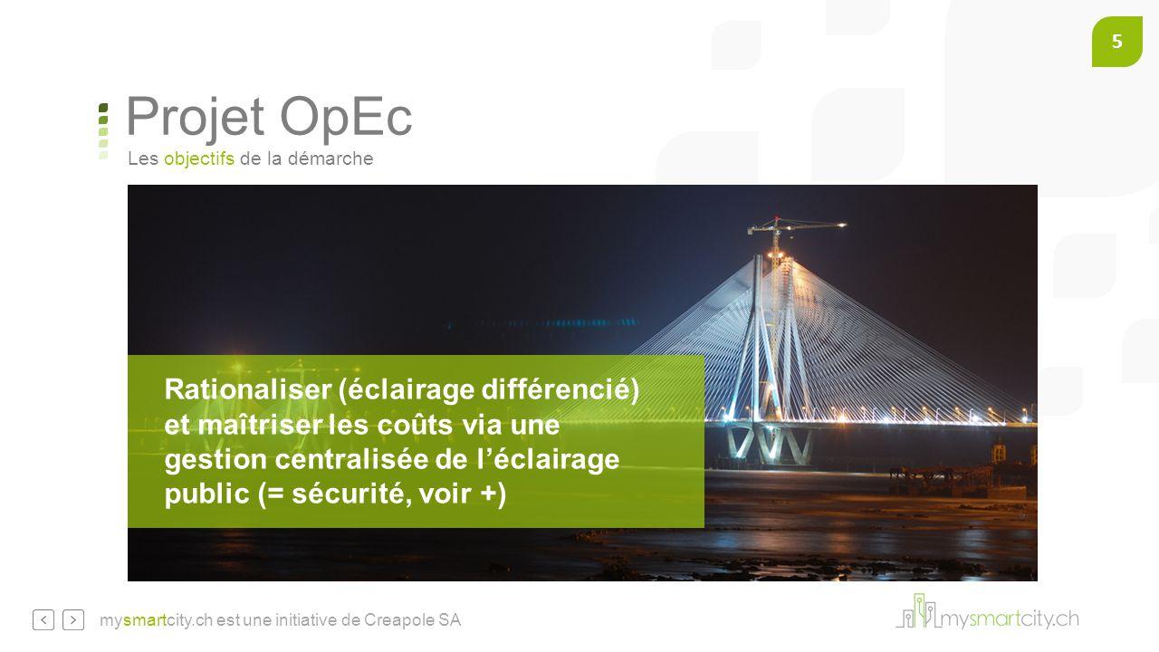 Projet OpEc Les objectifs de la démarche.