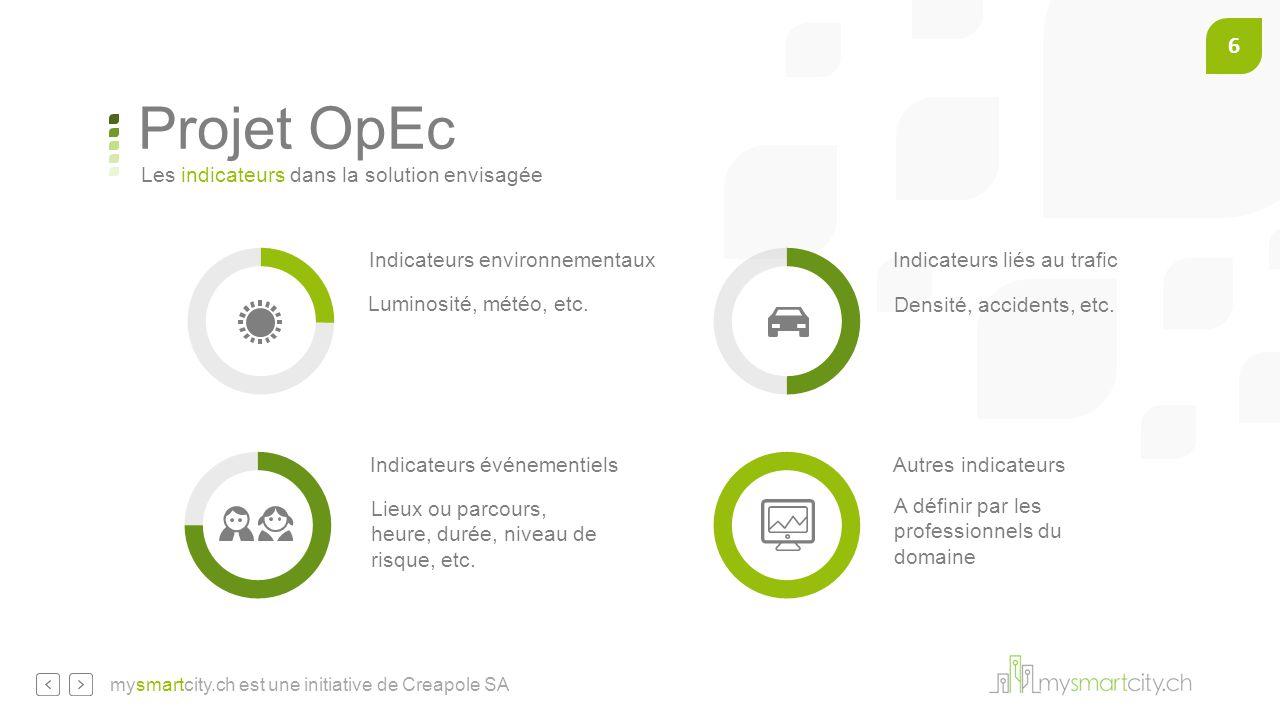 Projet OpEc Les indicateurs dans la solution envisagée