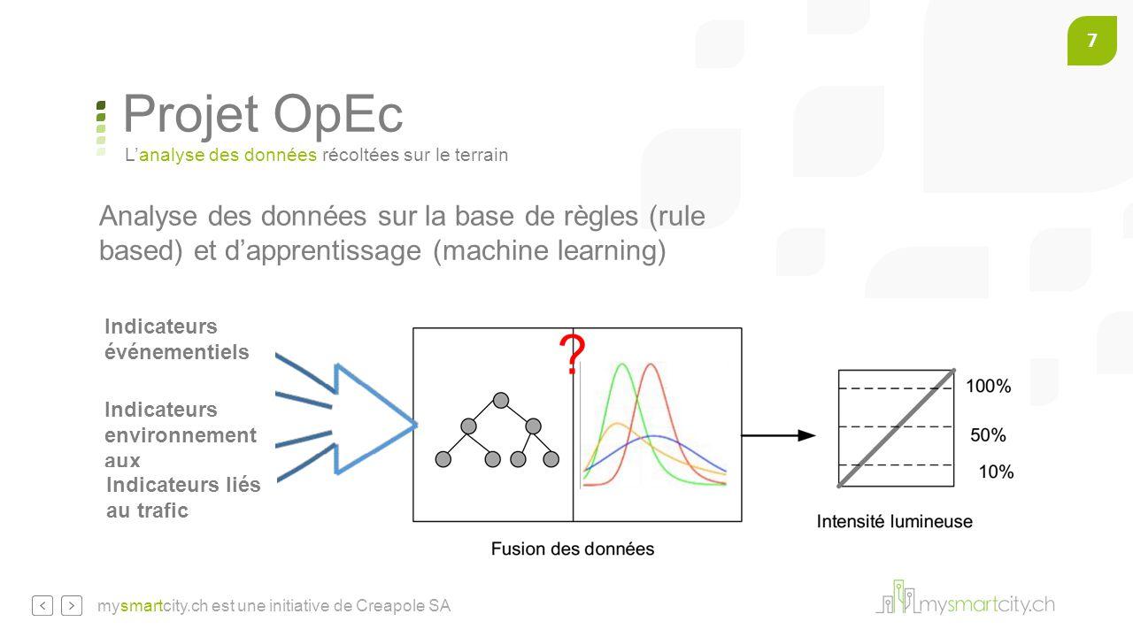 Projet OpEc L'analyse des données récoltées sur le terrain.