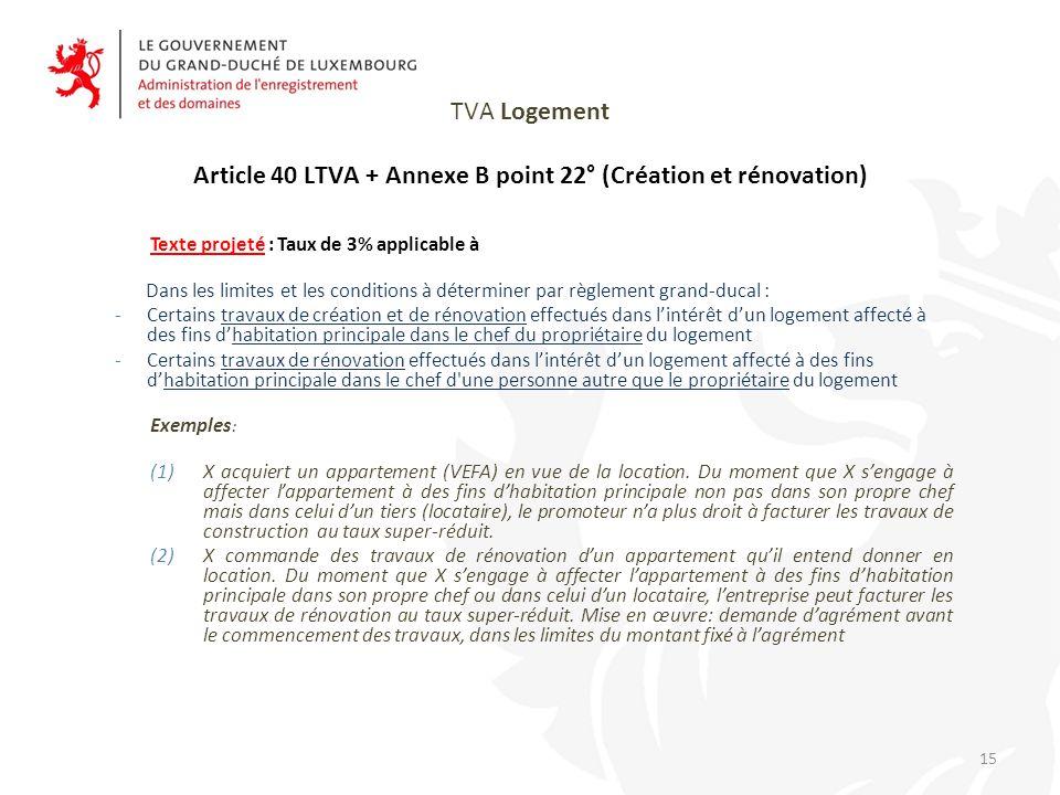 TVA Logement Article 40 LTVA + Annexe B point 22° (Création et rénovation)