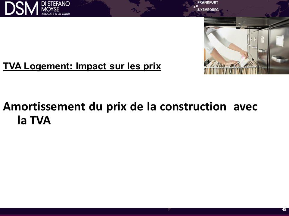 Amortissement du prix de la construction avec la TVA