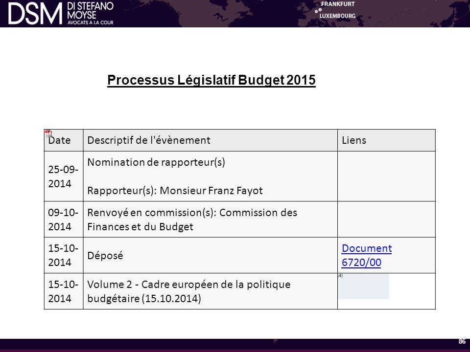 Processus Législatif Budget 2015