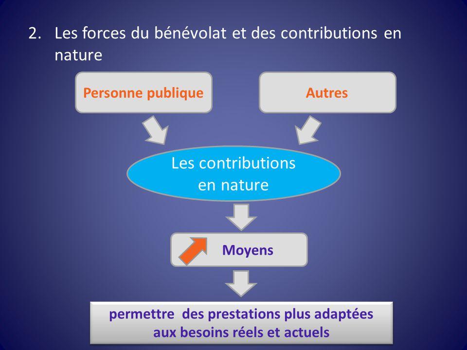 Les forces du bénévolat et des contributions en nature