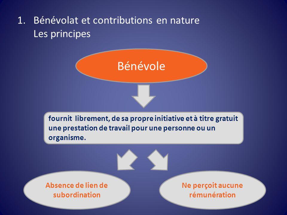 Bénévolat et contributions en nature Les principes