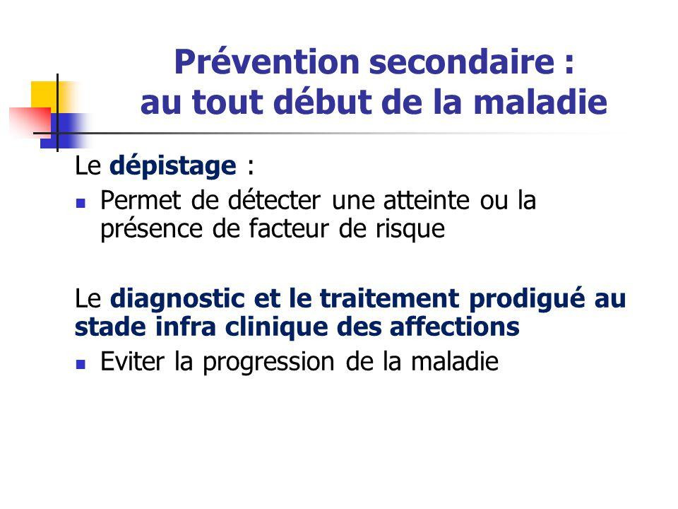 Prévention secondaire : au tout début de la maladie