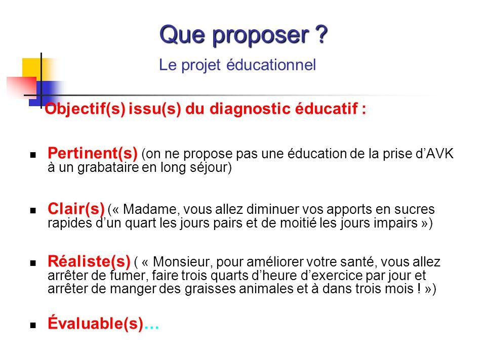 Que proposer Le projet éducationnel