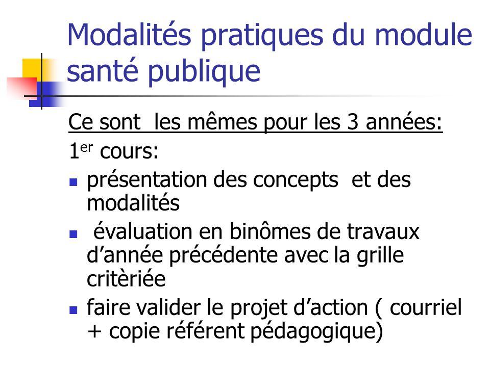 Modalités pratiques du module santé publique