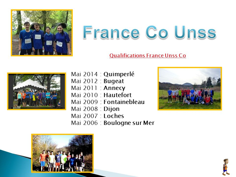 Qualifications France Unss Co