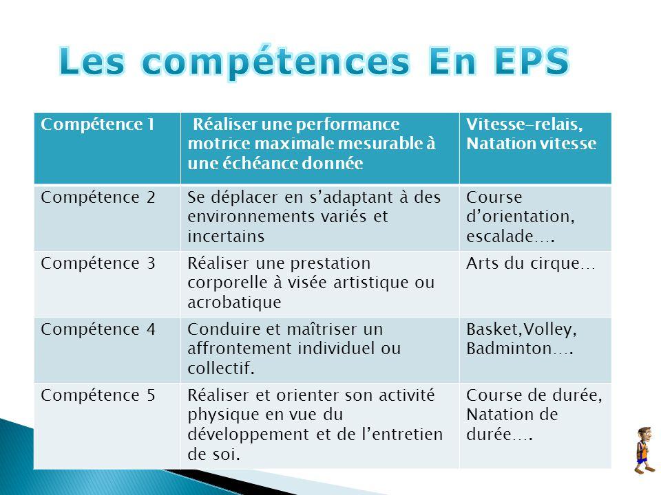 Les compétences En EPS Compétence 1