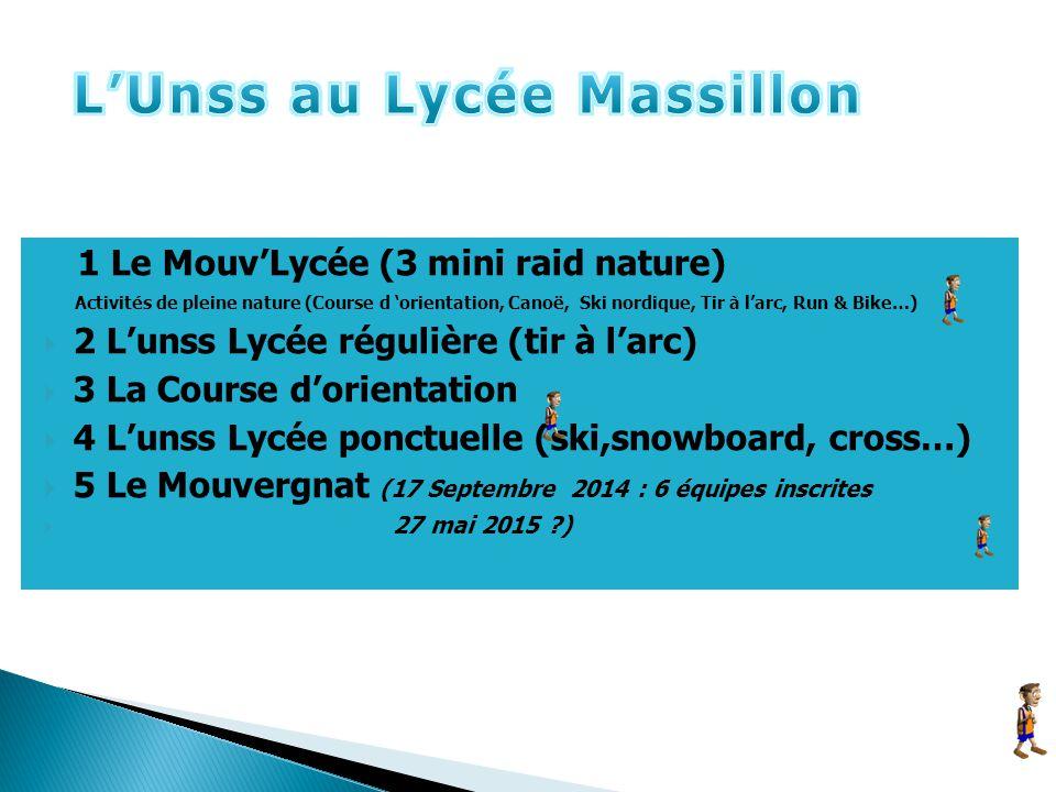 L'Unss au Lycée Massillon