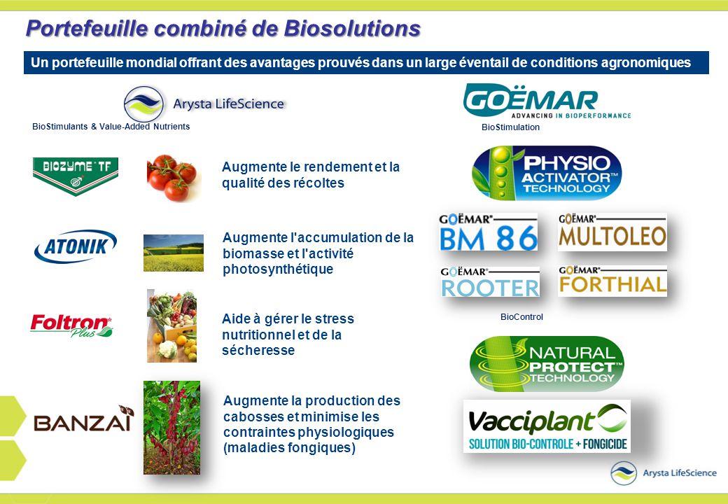Portefeuille combiné de Biosolutions