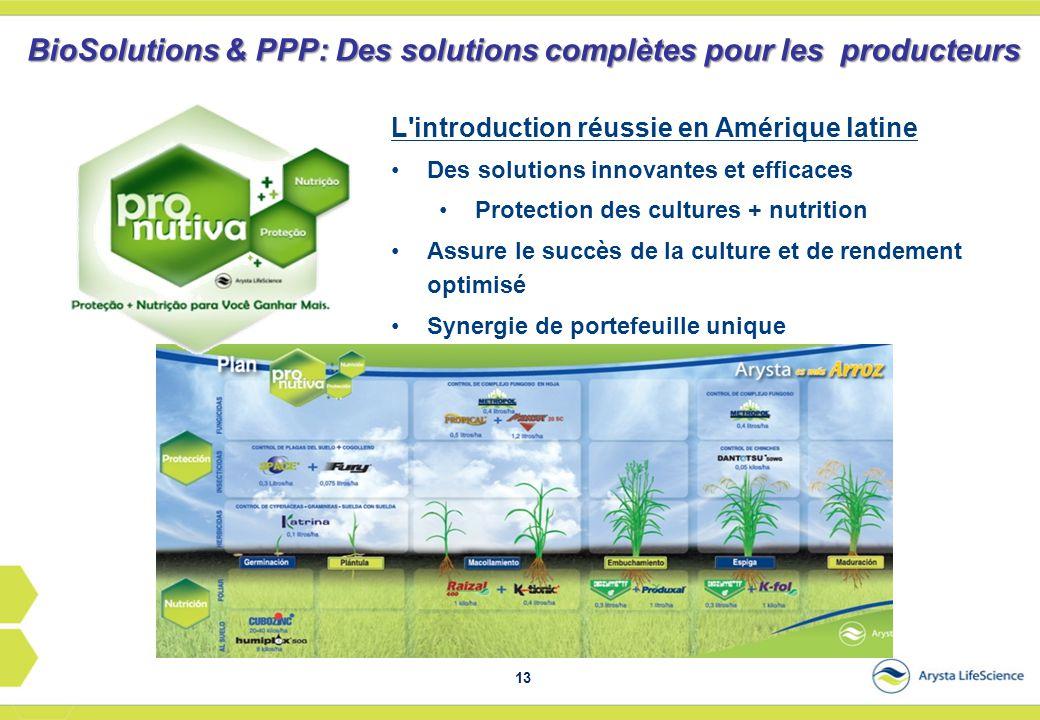 BioSolutions & PPP: Des solutions complètes pour les producteurs