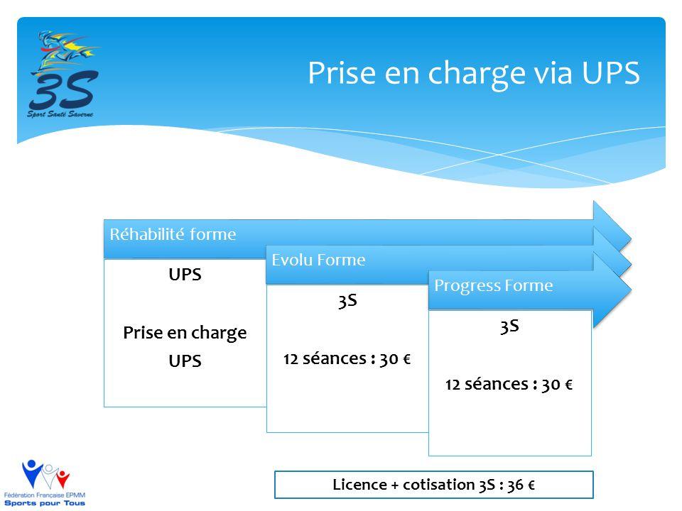 Licence + cotisation 3S : 36 €