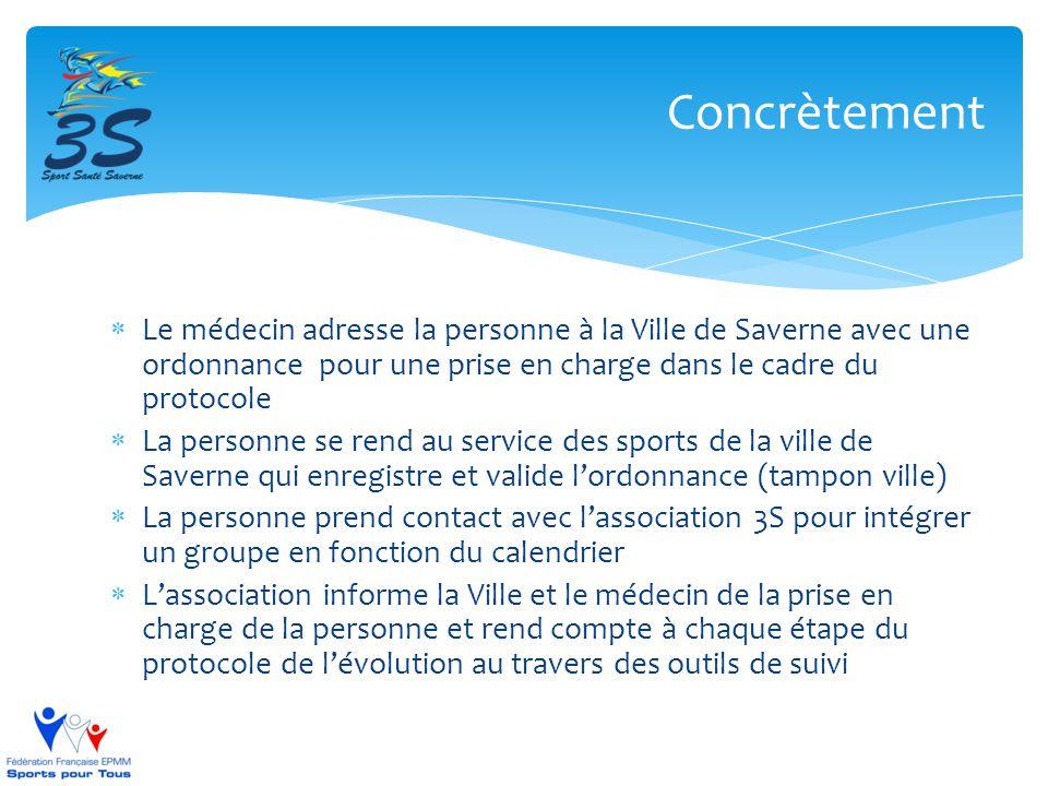 Concrètement Le médecin adresse la personne à la Ville de Saverne avec une ordonnance pour une prise en charge dans le cadre du protocole.