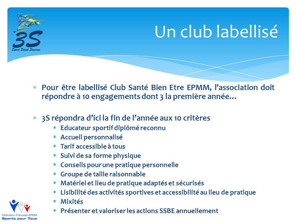 Un club labellisé Pour être labellisé Club Santé Bien Etre EPMM, l'association doit répondre à 10 engagements dont 3 la première année…