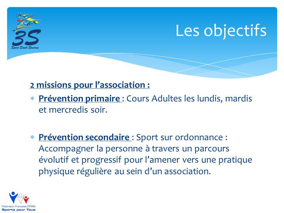 Les objectifs 2 missions pour l'association :