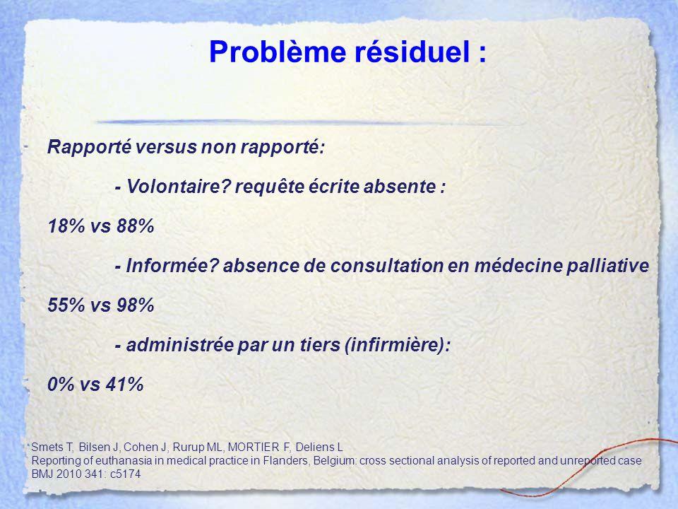 Problème résiduel : Rapporté versus non rapporté: