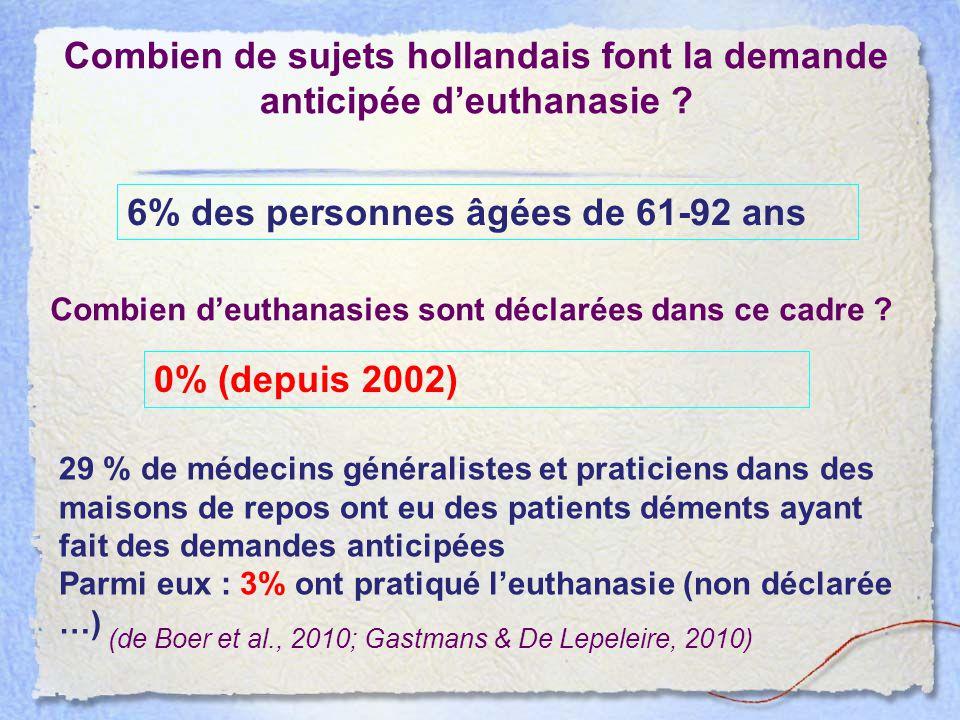 Combien de sujets hollandais font la demande anticipée d'euthanasie