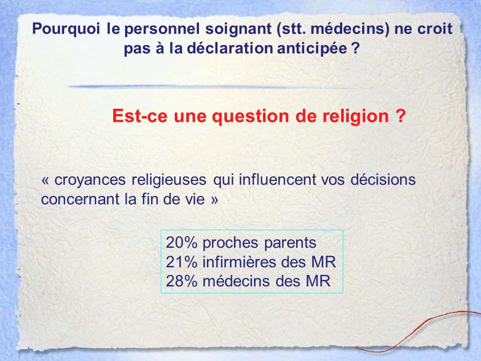 Est-ce une question de religion