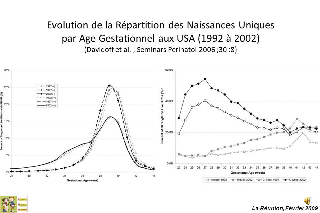 Evolution de la Répartition des Naissances Uniques par Age Gestationnel aux USA (1992 à 2002) (Davidoff et al. , Seminars Perinatol 2006 ;30 :8)