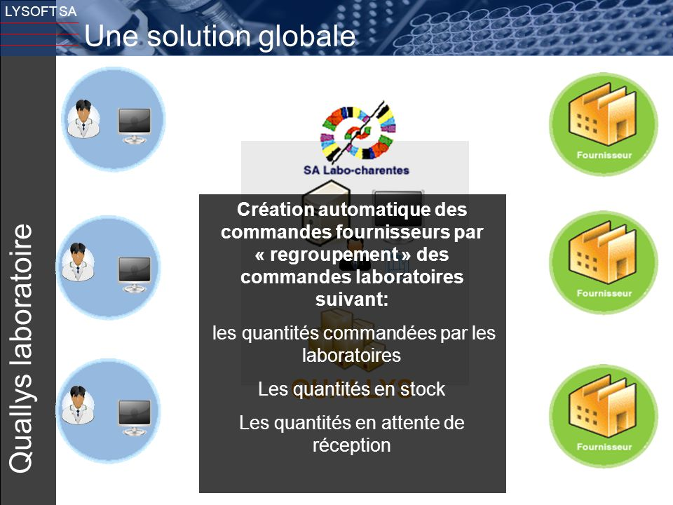 Une solution globale Quallys laboratoire QUALLYS