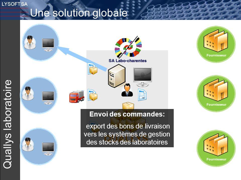 Une solution globale Quallys laboratoire QUALLYS Envoi des commandes: