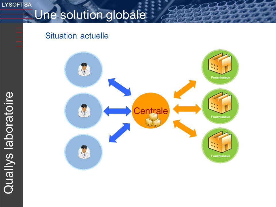 Une solution globale Quallys laboratoire v Centrale Situation actuelle