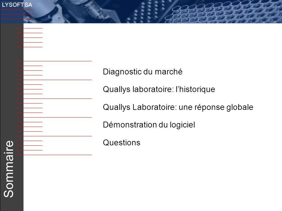 Sommaire Diagnostic du marché Quallys laboratoire: l'historique
