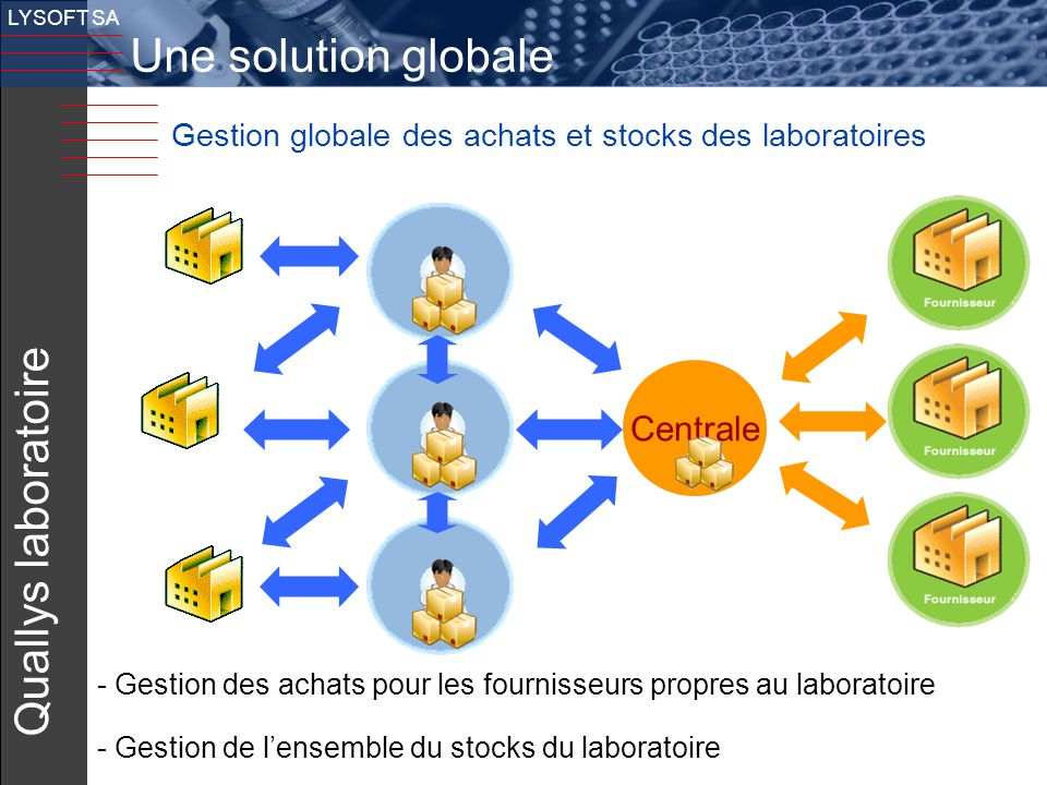 Une solution globale Quallys laboratoire v Centrale