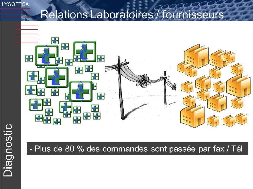 Relations Laboratoires / fournisseurs