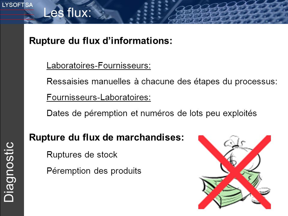 Les flux: Diagnostic Rupture du flux d'informations:
