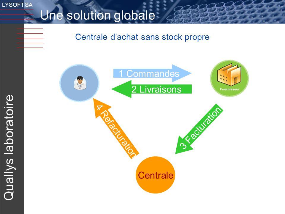 Une solution globale Quallys laboratoire 1 Commandes 2 Livraisons