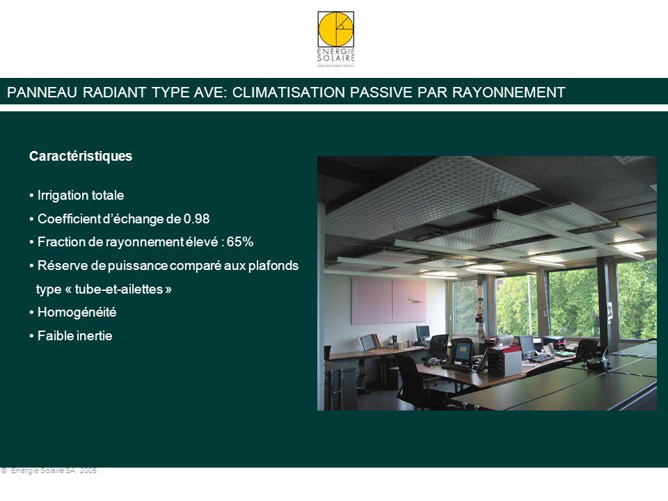 PANNEAU RADIANT TYPE AVE: CLIMATISATION PASSIVE PAR RAYONNEMENT