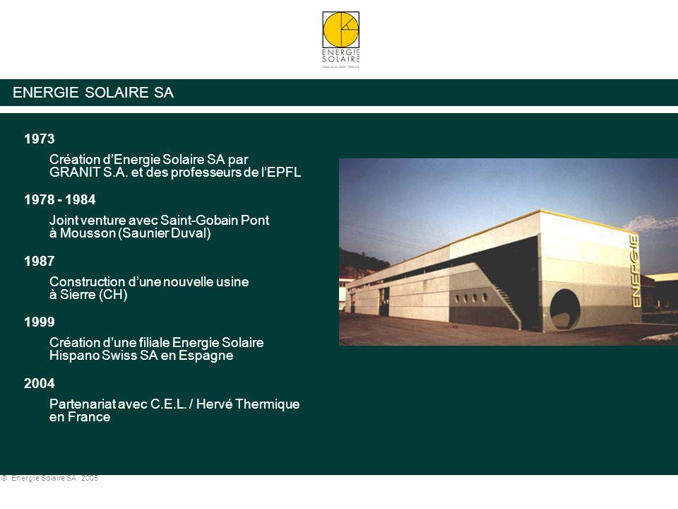 ENERGIE SOLAIRE SA 1973. Création d'Energie Solaire SA par GRANIT S.A. et des professeurs de l'EPFL.