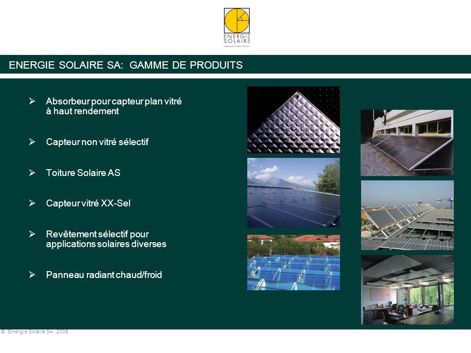 ENERGIE SOLAIRE SA: GAMME DE PRODUITS