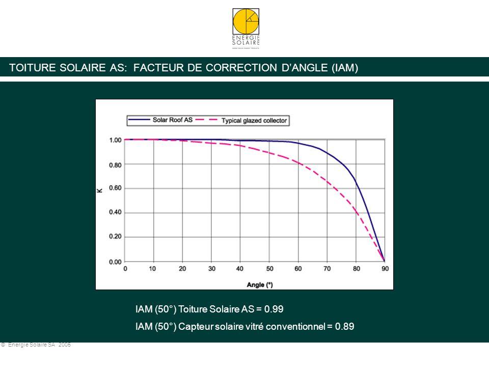TOITURE SOLAIRE AS: FACTEUR DE CORRECTION D'ANGLE (IAM)