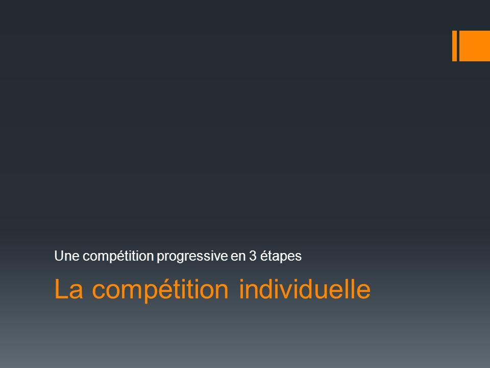 La compétition individuelle