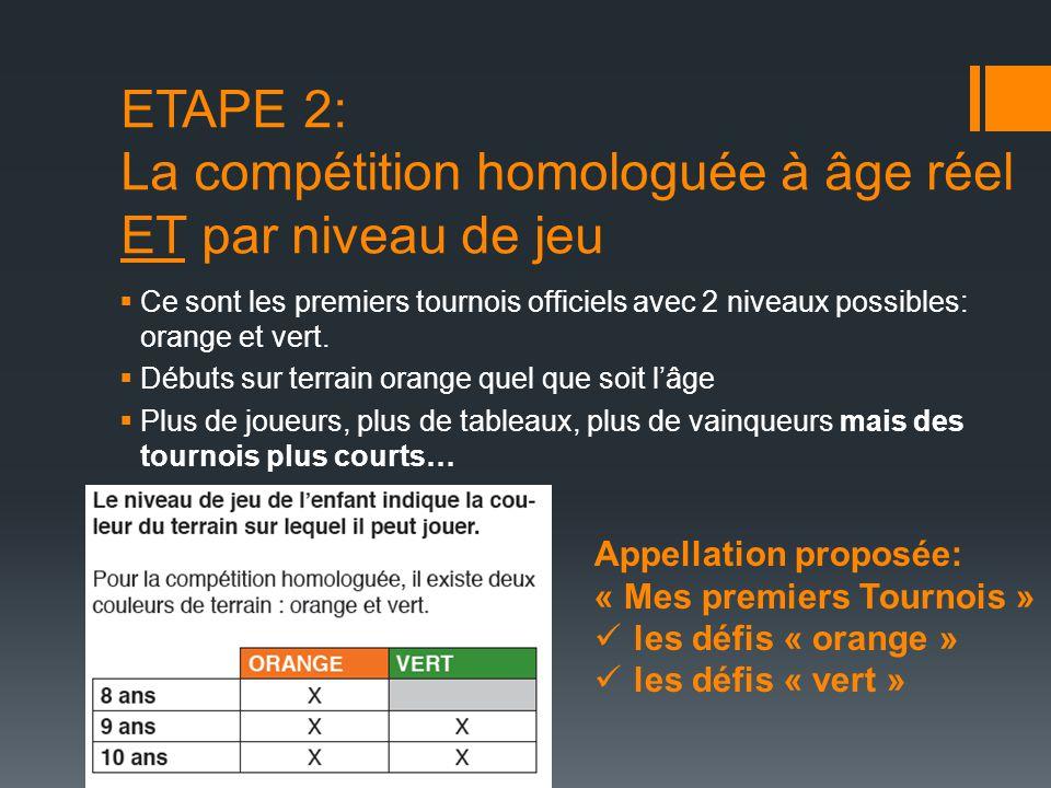 ETAPE 2: La compétition homologuée à âge réel ET par niveau de jeu